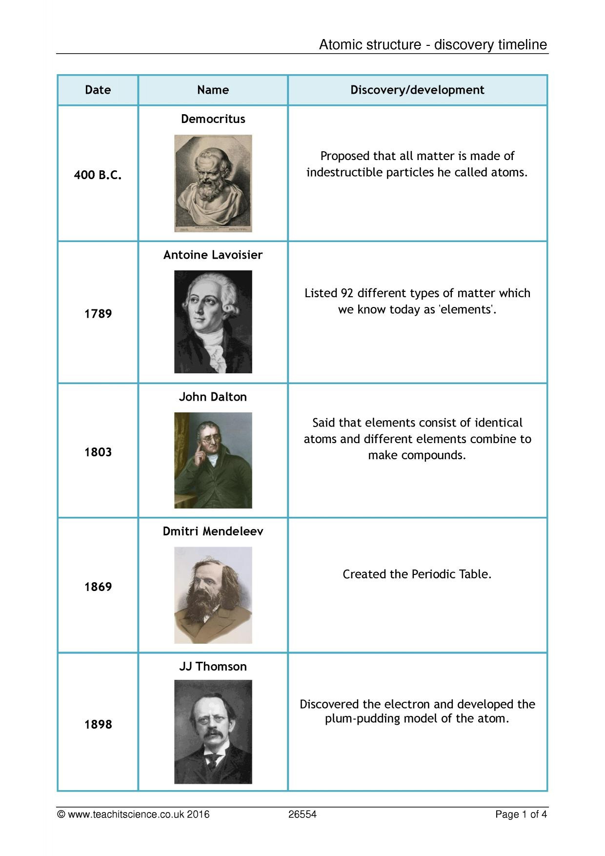 Atomic Theory Timeline Worksheet Db Excel