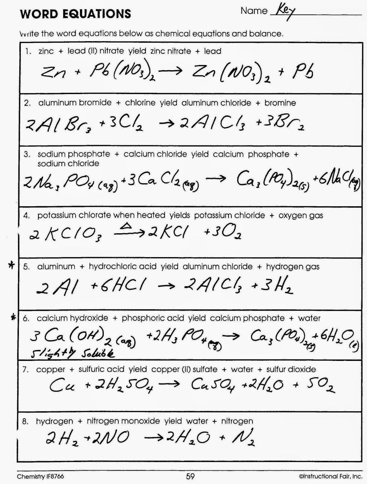 Word Equations Chemistry Worksheet