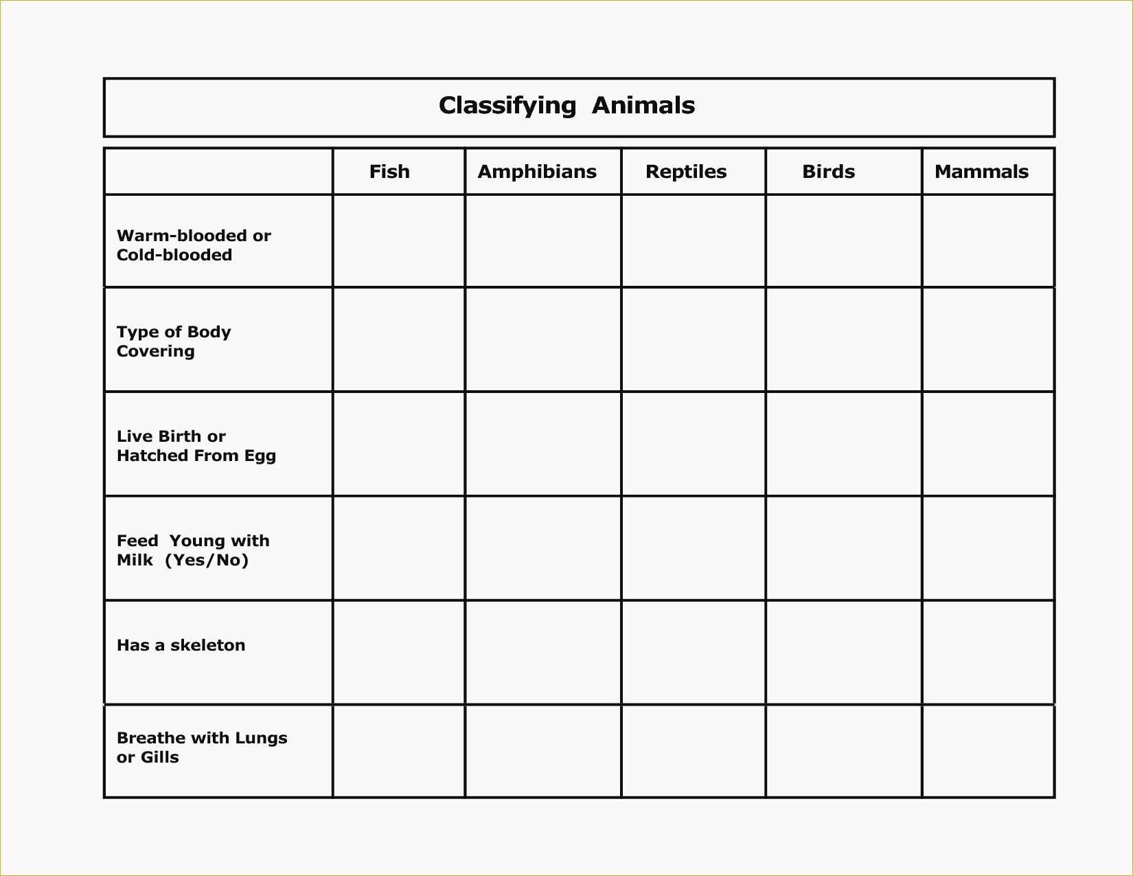 Biological Classification Worksheet Worksheet Idea