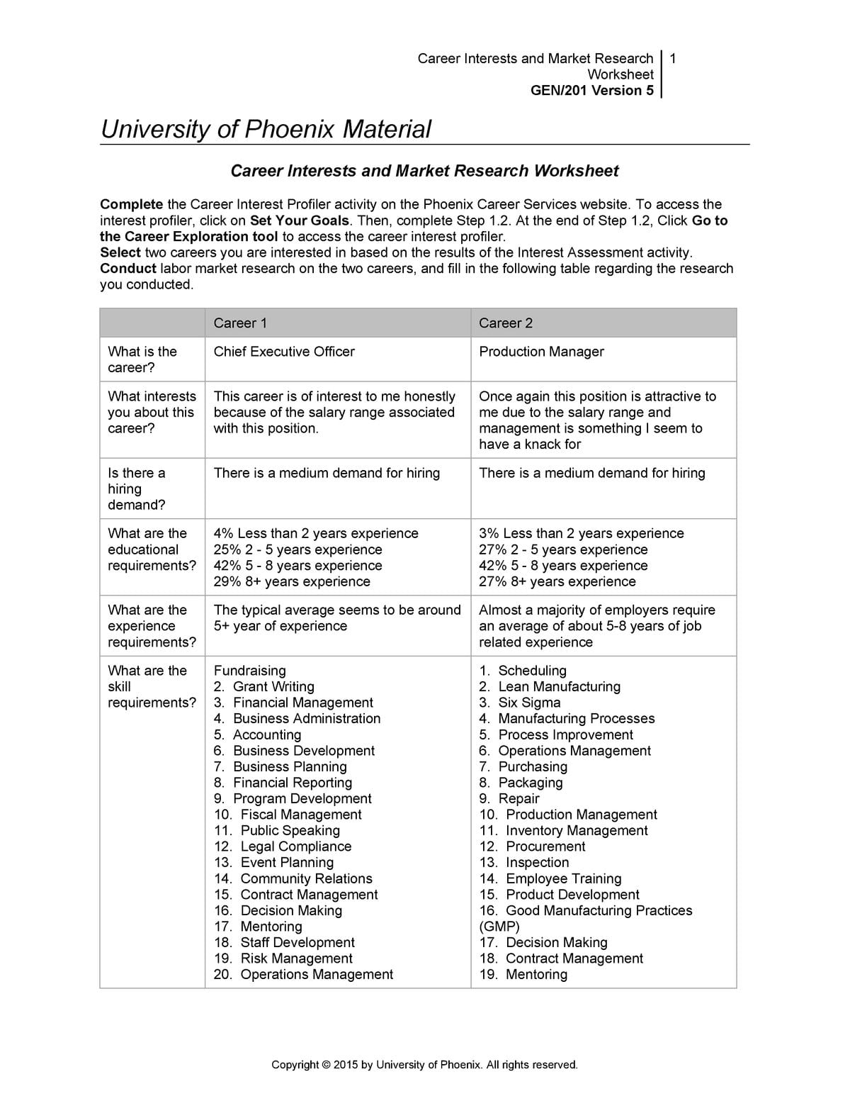 Career Interests And Market Research Worksheet Gen 201