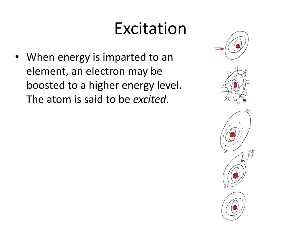 Chapter 30 Light Emission Ppt Download