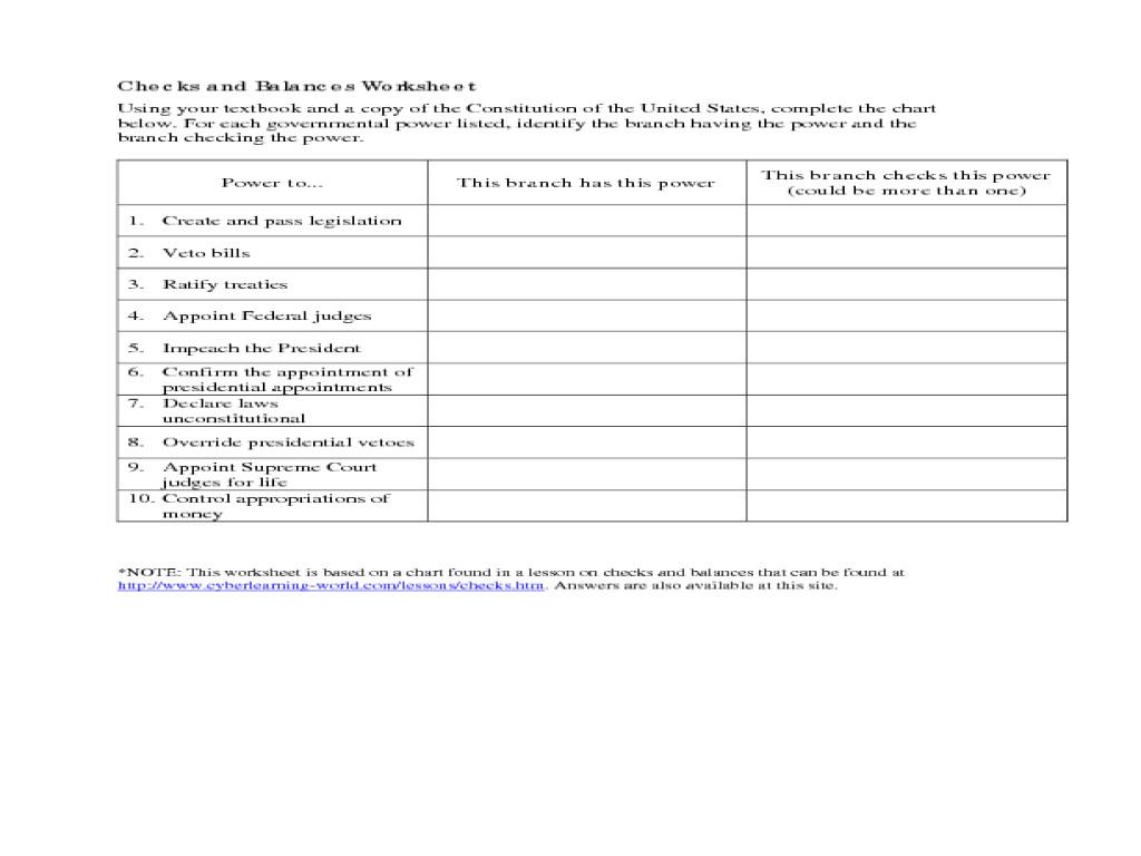 Checks And Balances Worksheet Answer Key Solving Systems