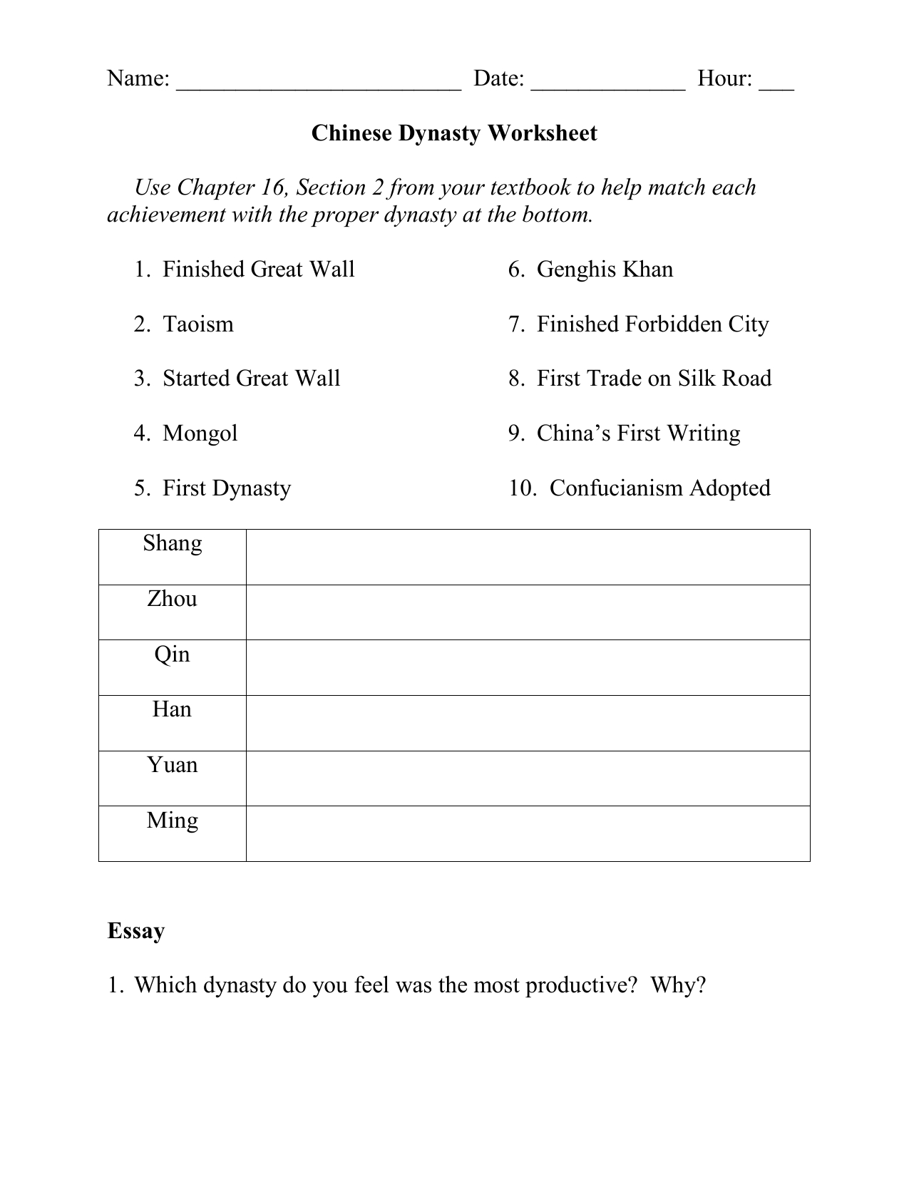 Chinese Dynasty Worksheet