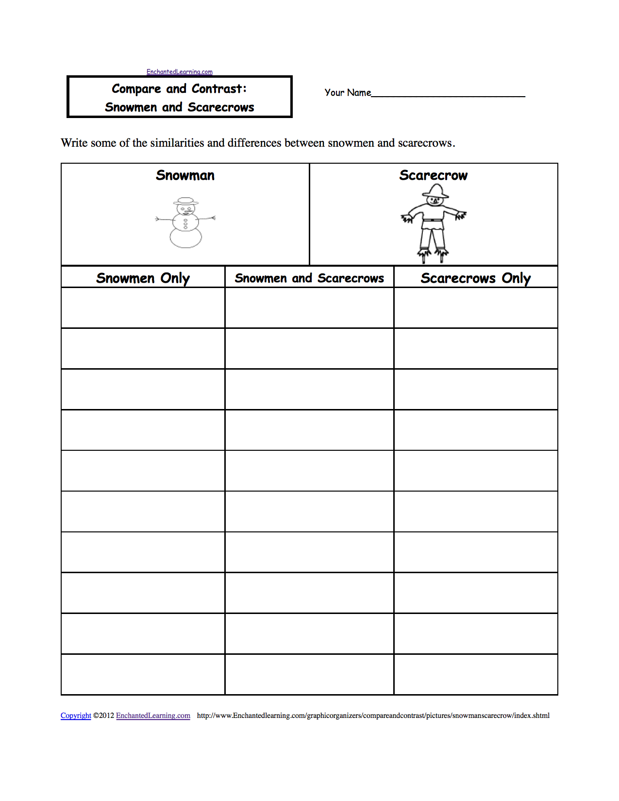 Free Compare And Contrast Worksheets For Kindergarten