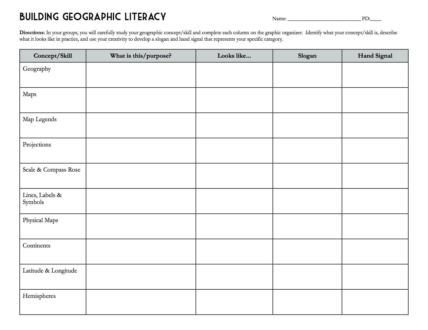 Elementary Geography Worksheets Tophatsheetco
