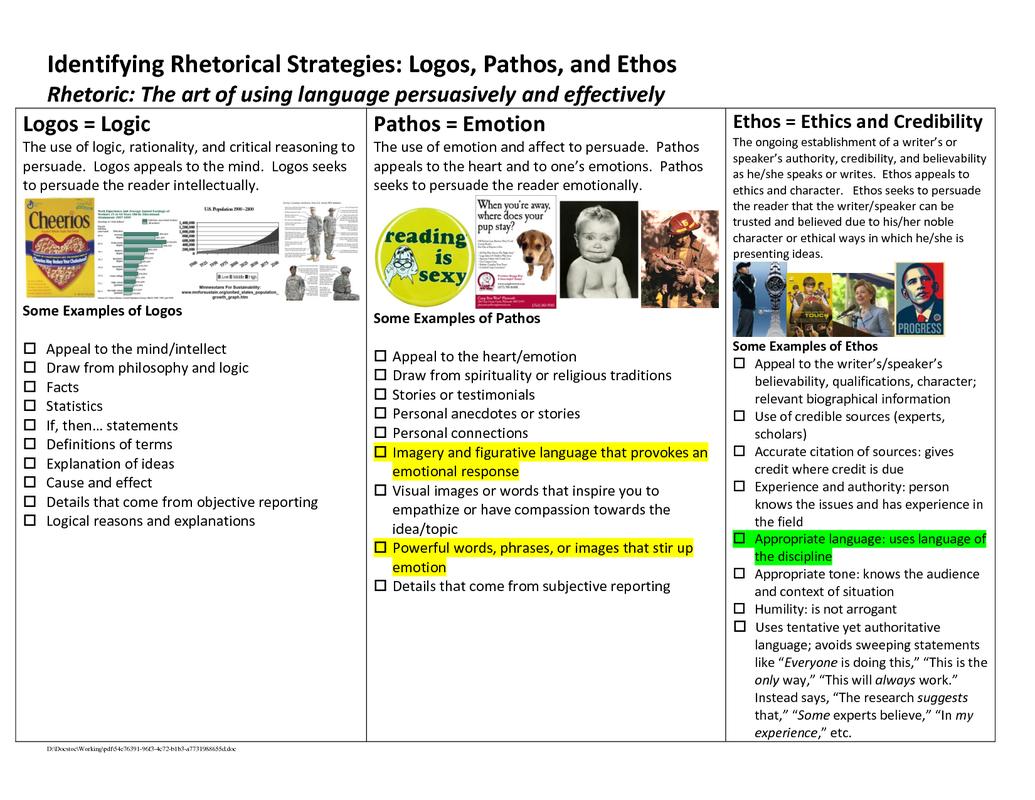 Ethos Logos Pathos Miss Francine S Website