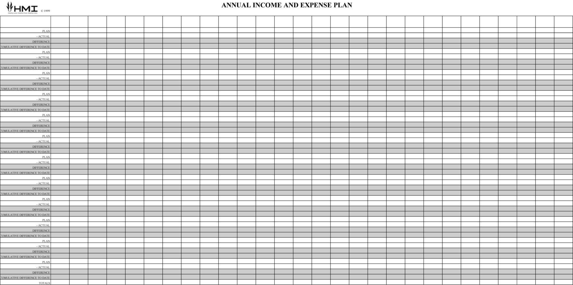 Financial Planning Worksheet Holistic Management