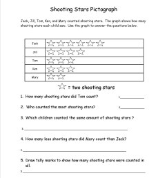 Bar Graph Worksheets 3rd Grade   Printable Worksheets and Activities for  Teachers [ 1650 x 1275 Pixel ]