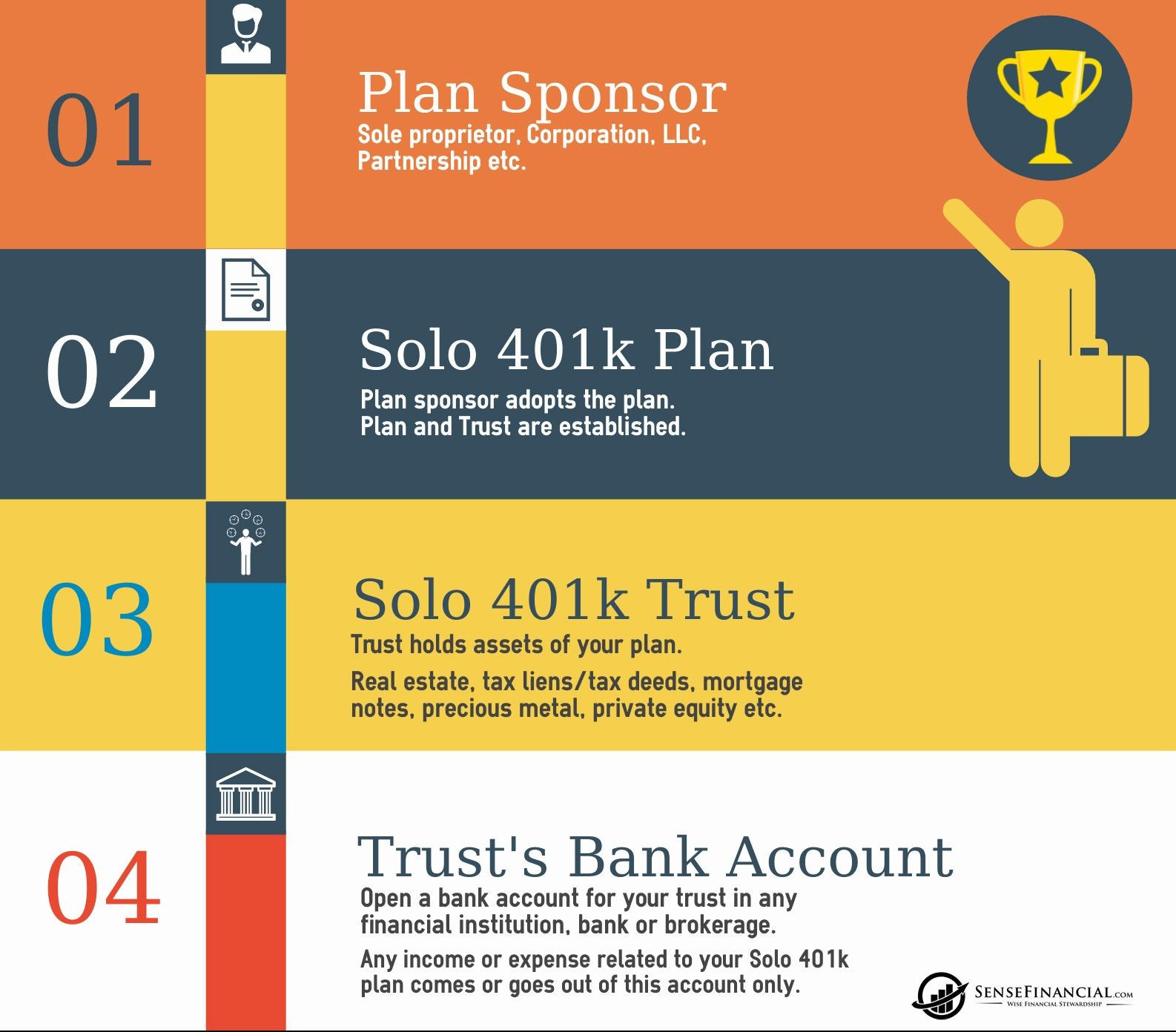 Funding 401 K S And Roth Iras Worksheet Answers