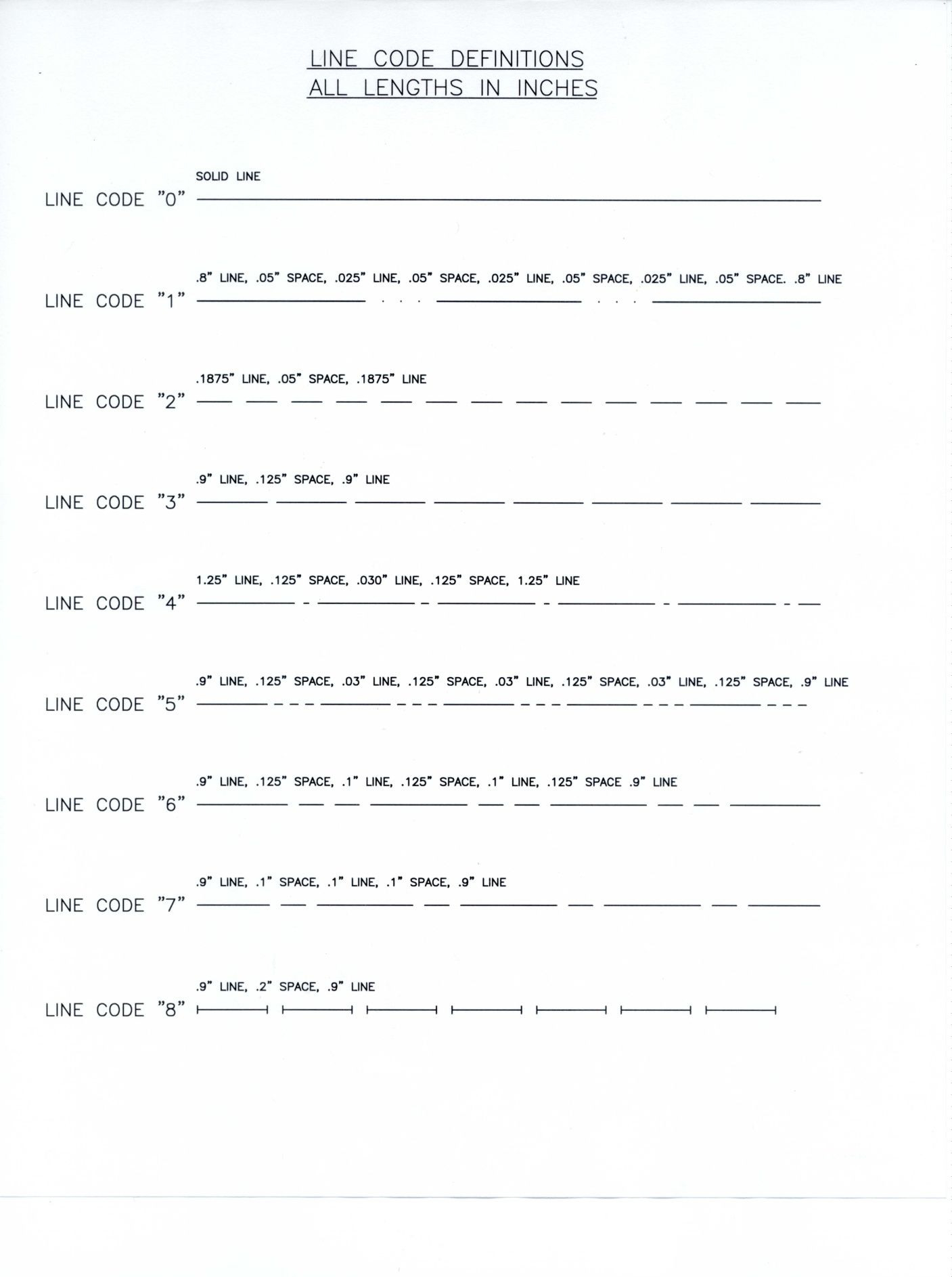 Geometry Worksheet 85 Angles Of Elevation And Depression