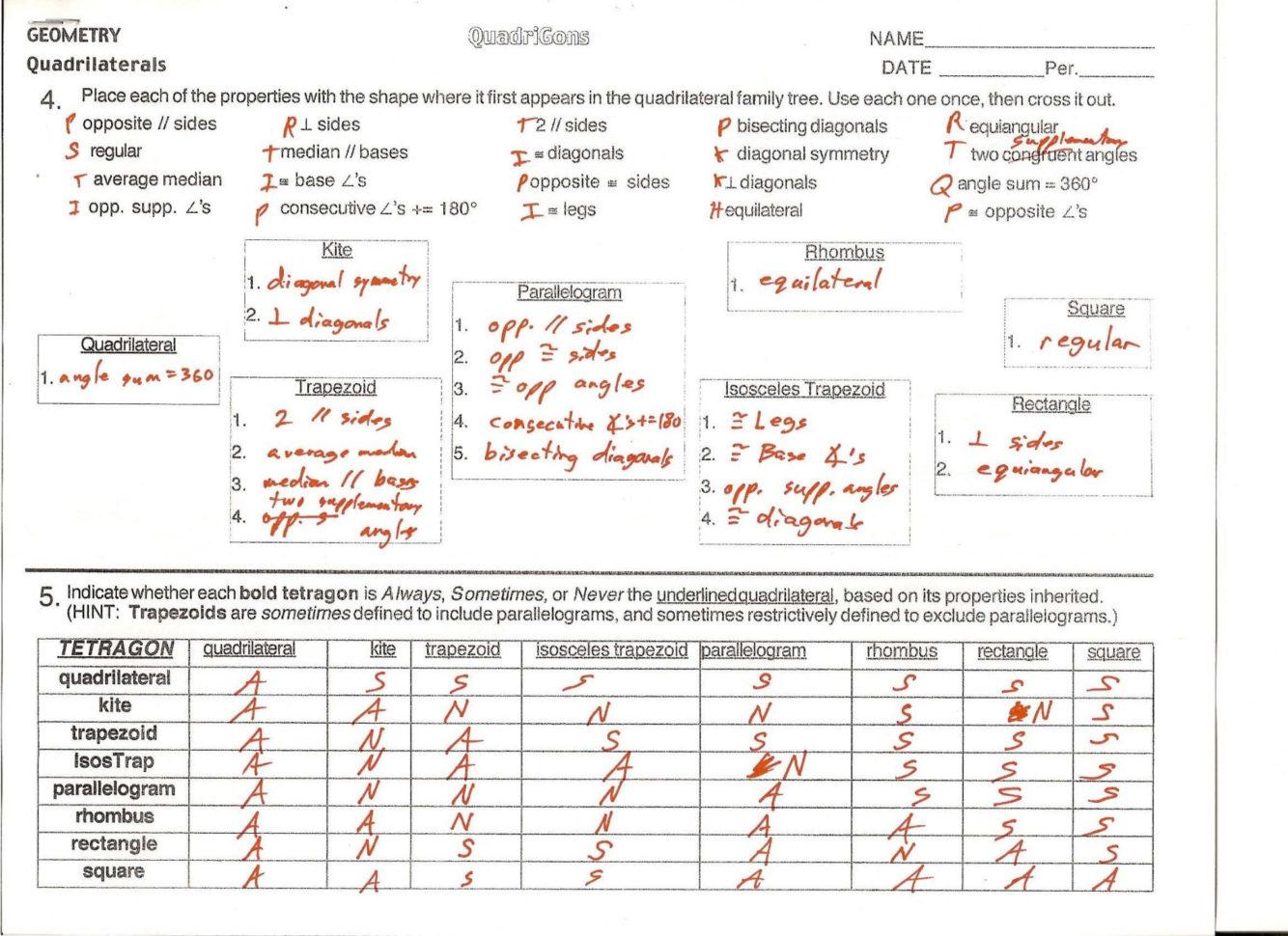 Geometry Worksheet Kites And T Zoids Answers Key