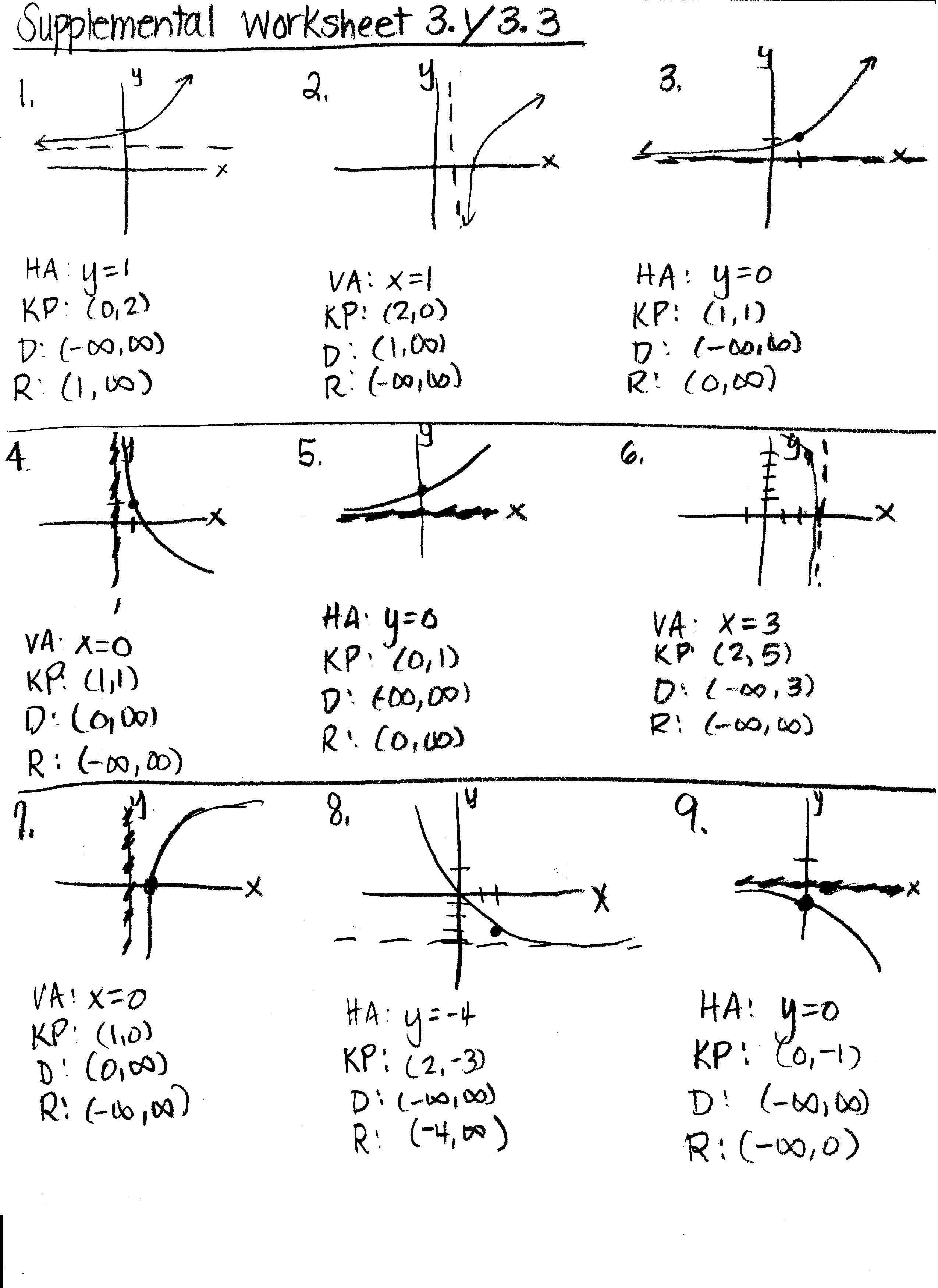 Graphing Linear Equations Worksheet Fresh