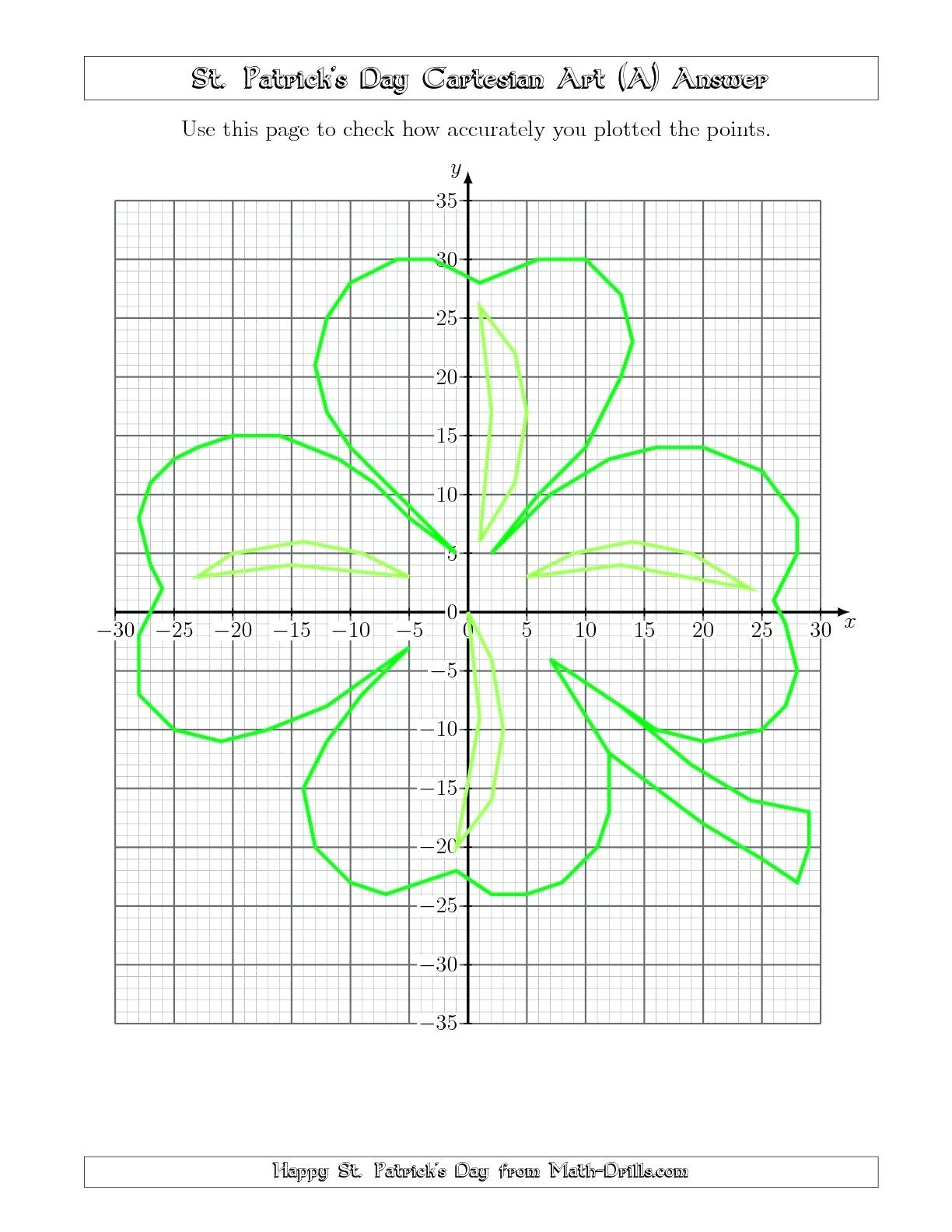 Graphing Points On A Coordinate Plane Worksheet Math