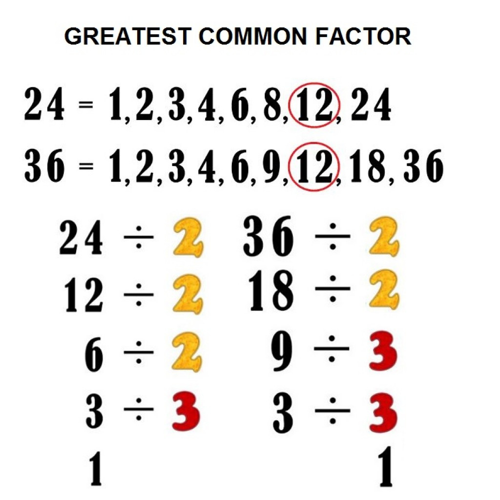 Greatest Common Factor Free Math Worksheets