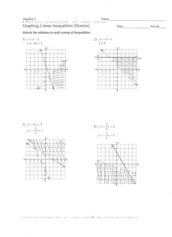 Honors Algebra Ii Assignments Algebra Ii Ap Calculus — db