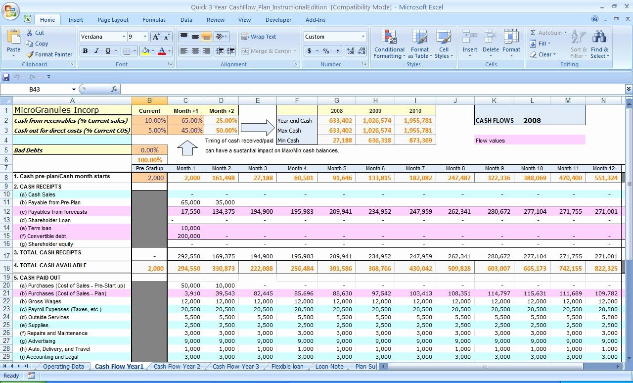 Personal Cash Flow Worksheet