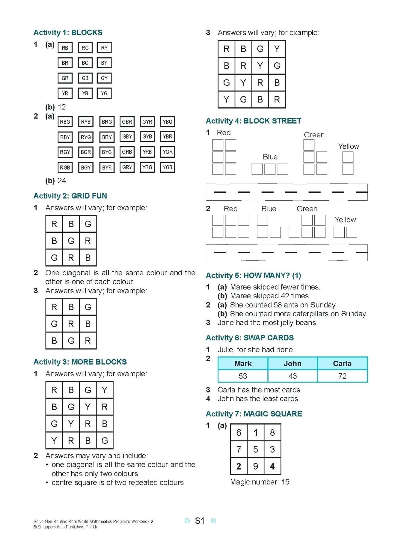 Periodic Table Magic Square Worksheet Answers