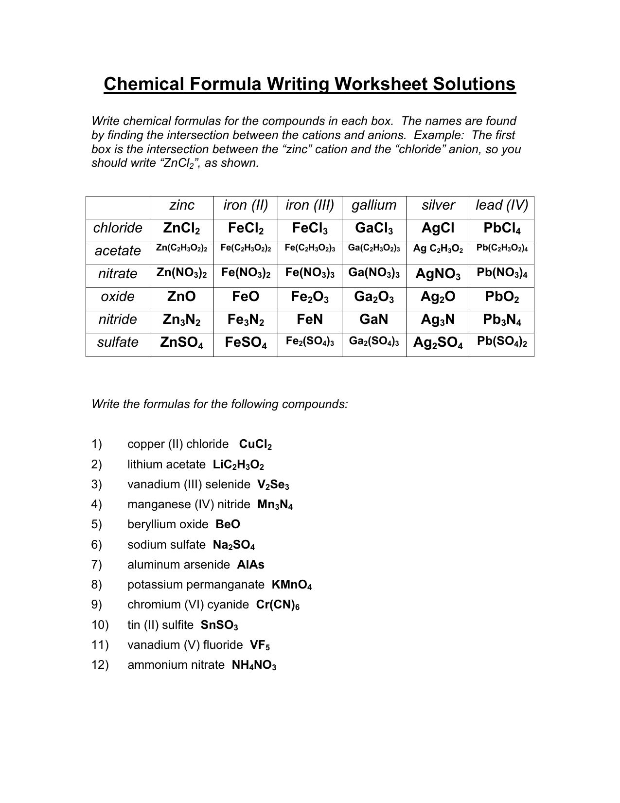 Writing Formulas For Ionic Compounds Worksheet With