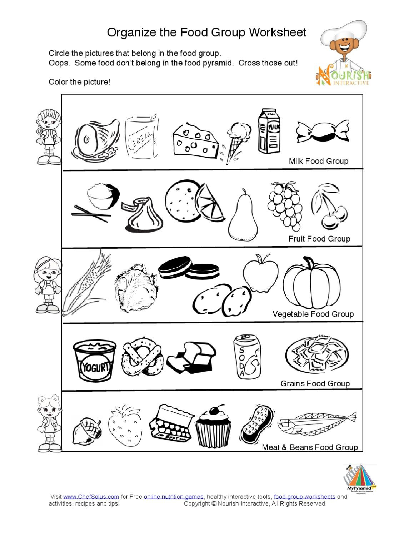 Kidsfoodpyramidfoodgroupslearningnutritionworksheetk — db