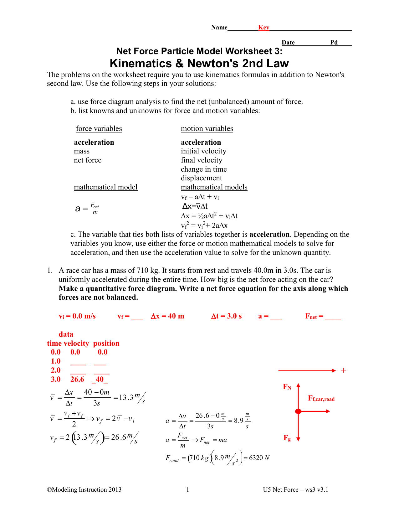 Kinematic Equations Worksheet