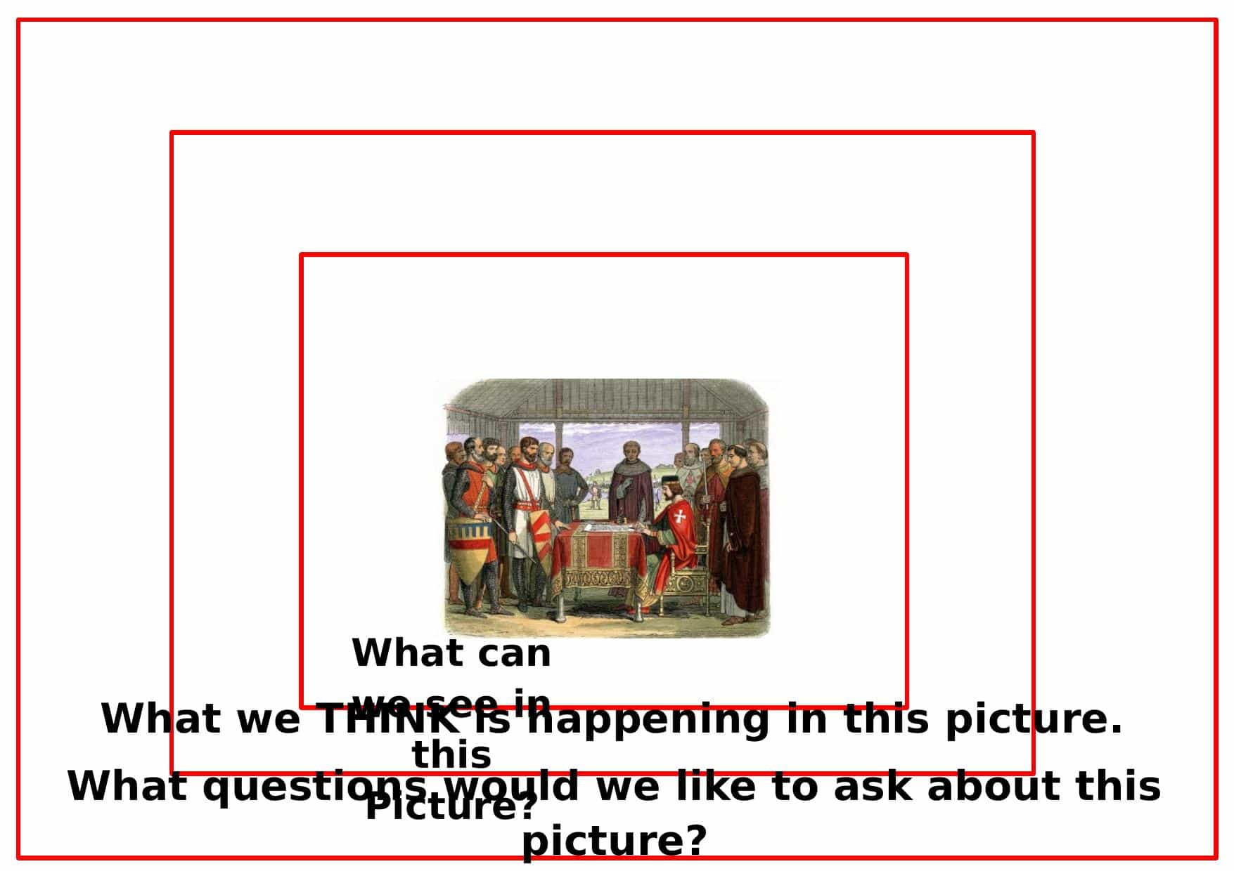 Magna Carta Picture Worksheet Lesson Resource