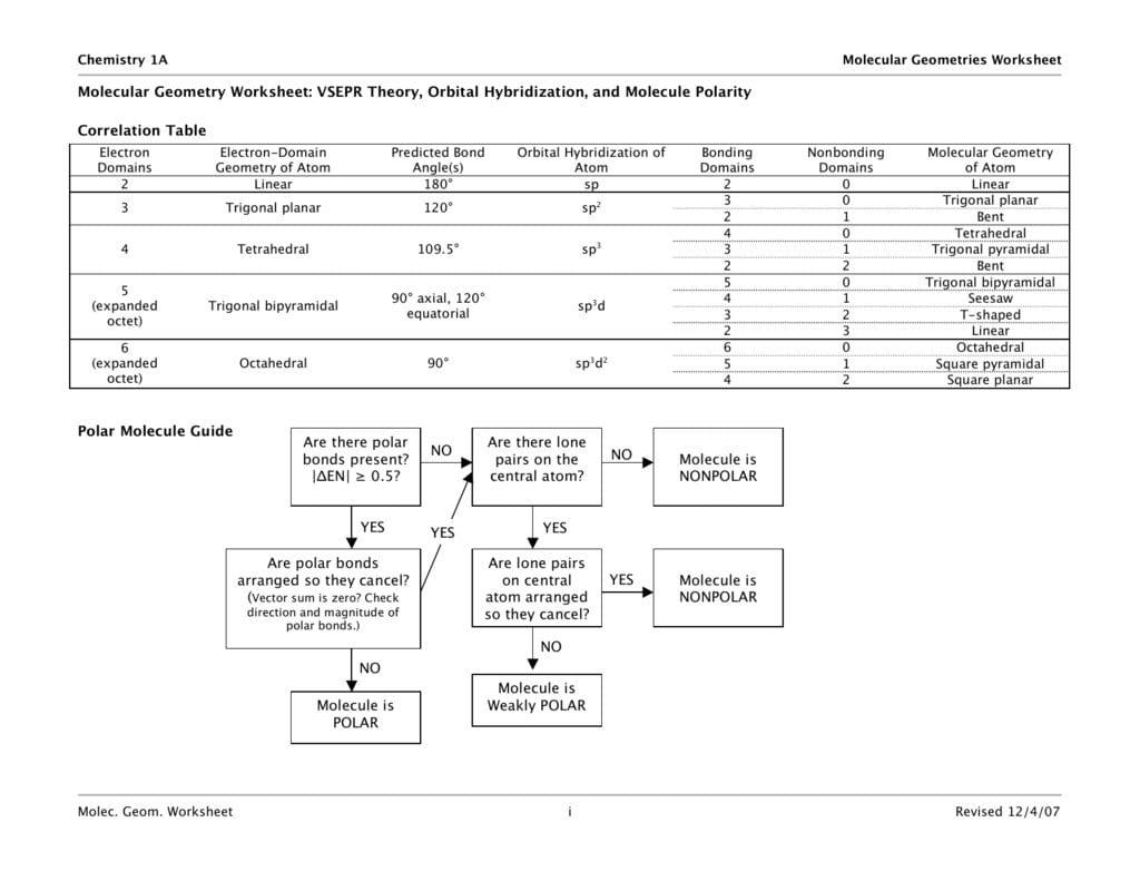 Molecular Geometry Worksheet Vsepr Theory Orbital
