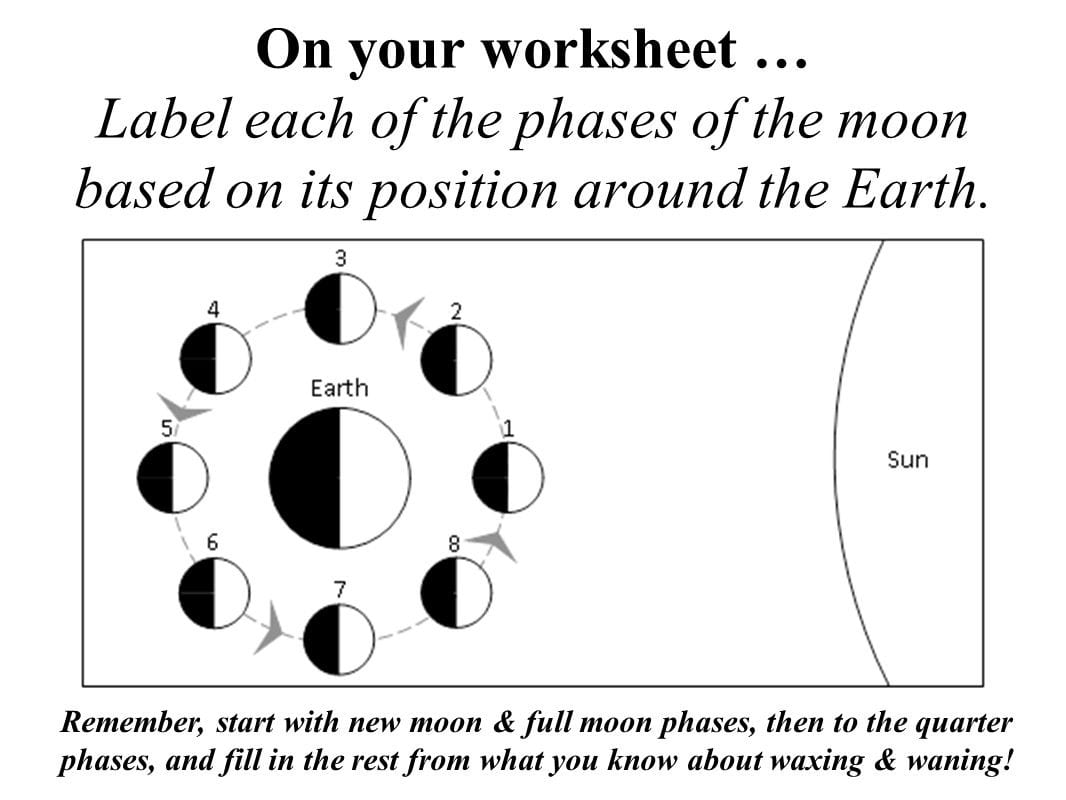 Moon Phases Worksheet Answers Adding And Subtracting