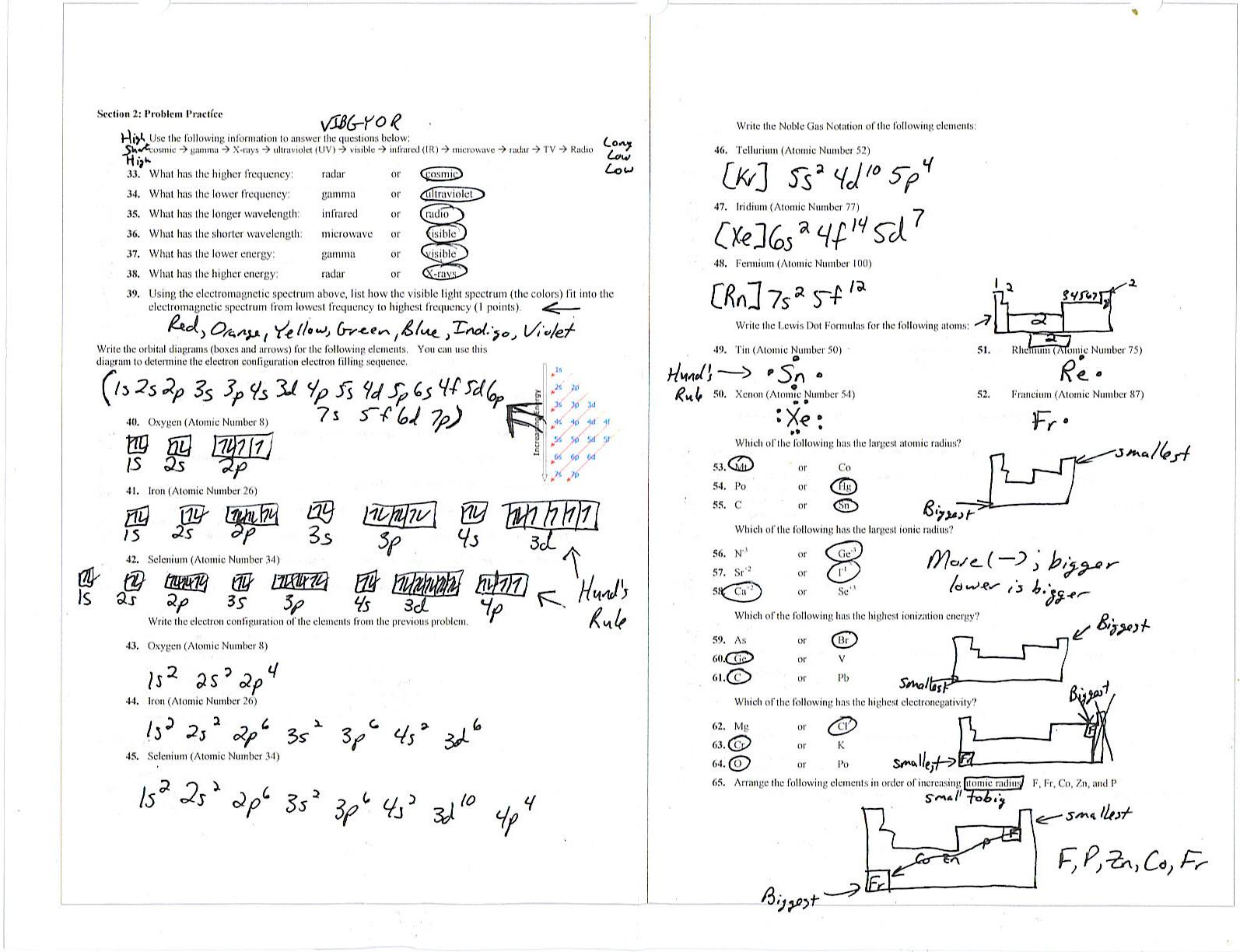 Morris Joechemistry Unit 3 Electron Configurations