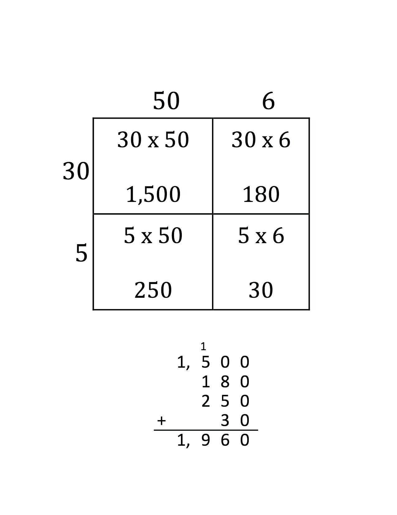 Partial Products Multiplication Worksheets Math Area
