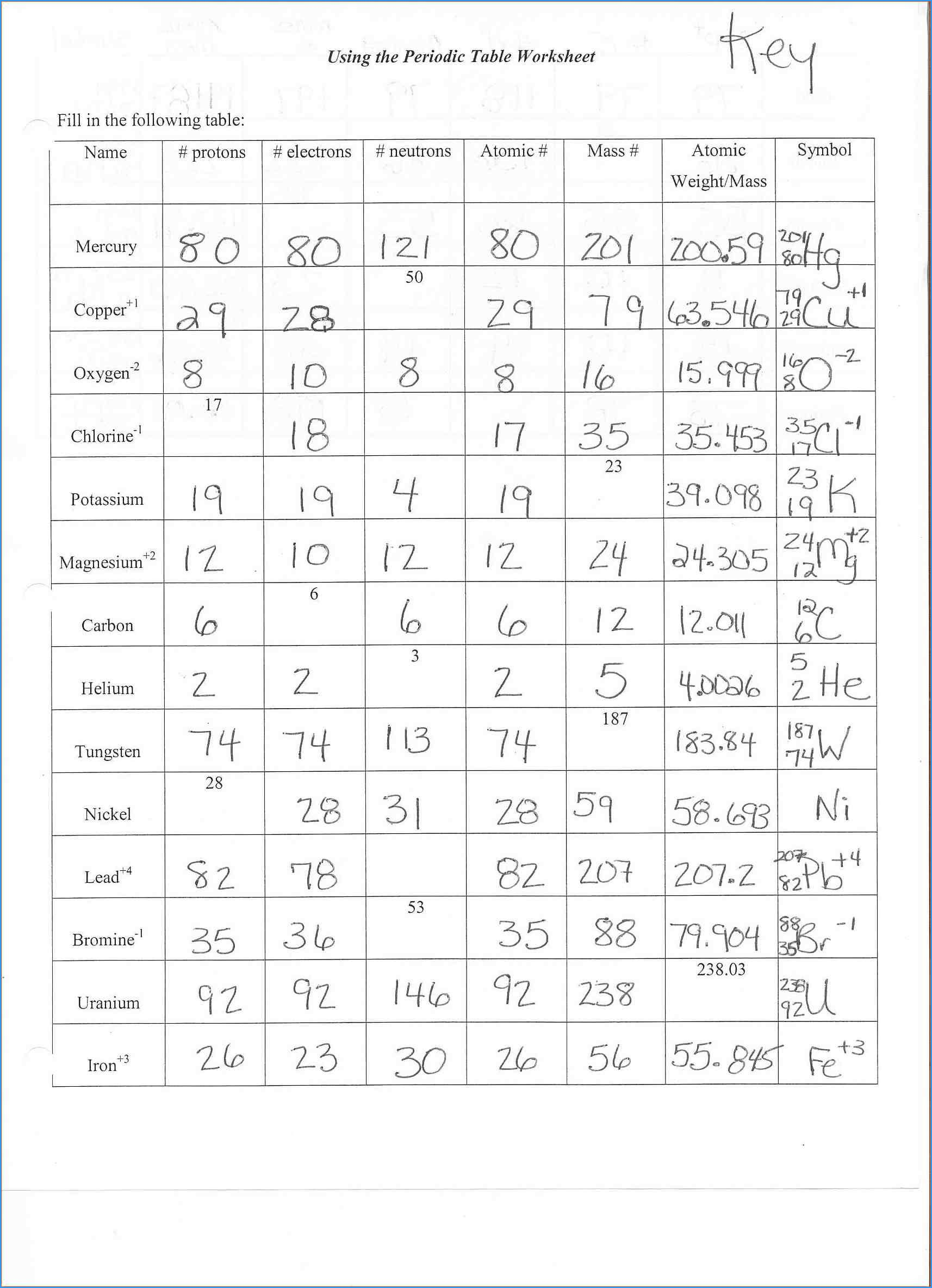 Protons Neutrons And Electrons Worksheet Answer Key Db