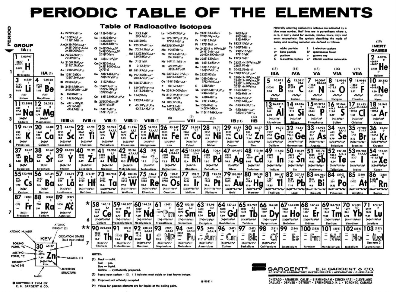 Periodic Table Puzzle Worksheet Answers