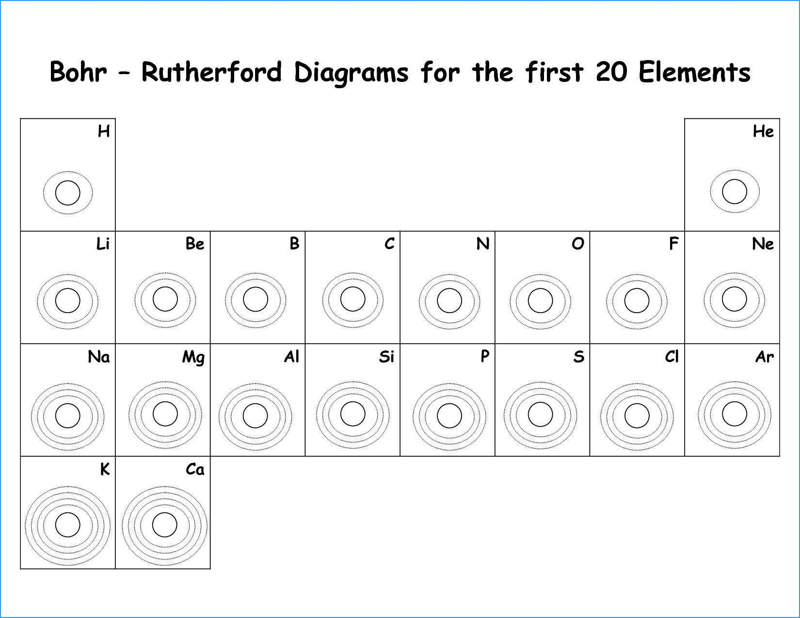 6th Grade Periodic Table Worksheets