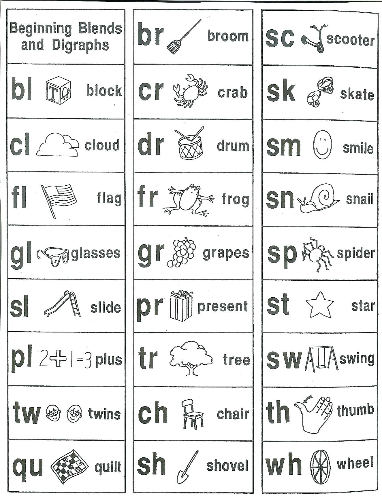 Phonics Blends Worksheets Free Findpageco