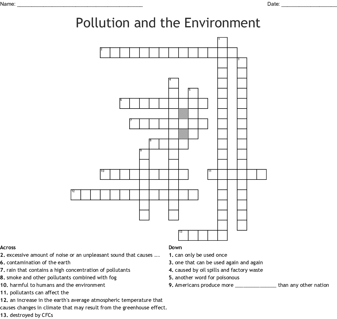 Pollution Vocabulary Worksheet