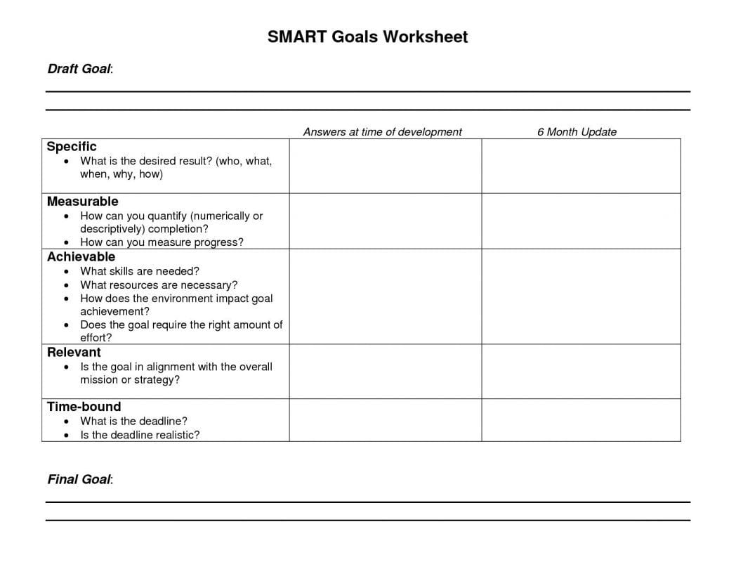 Project Management Cheat Sheet Plan