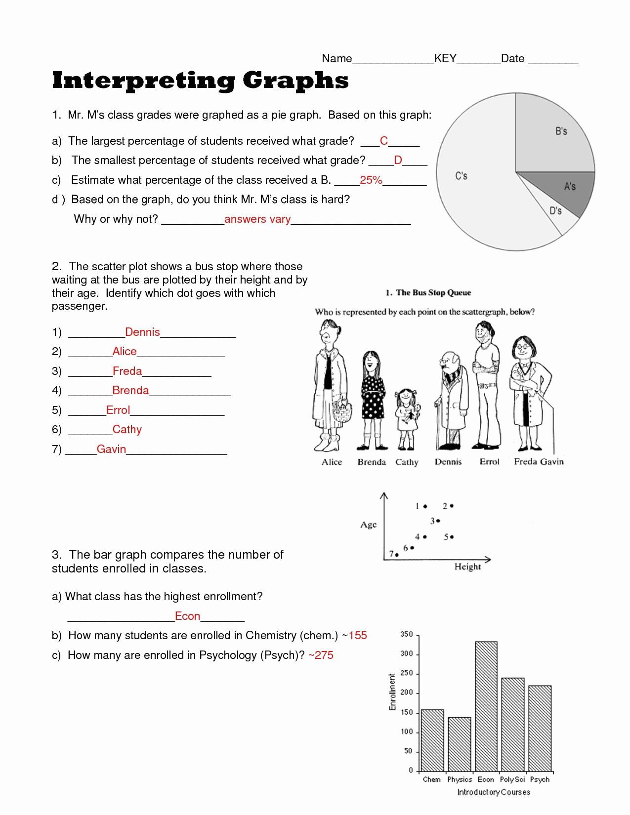 Quadratic Graphs Worksheet For Subject And Predicate