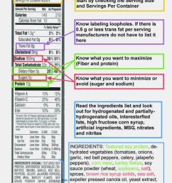 Nutrition Game Worksheet   Printable Worksheets and Activities for  Teachers [ 1799 x 1164 Pixel ]