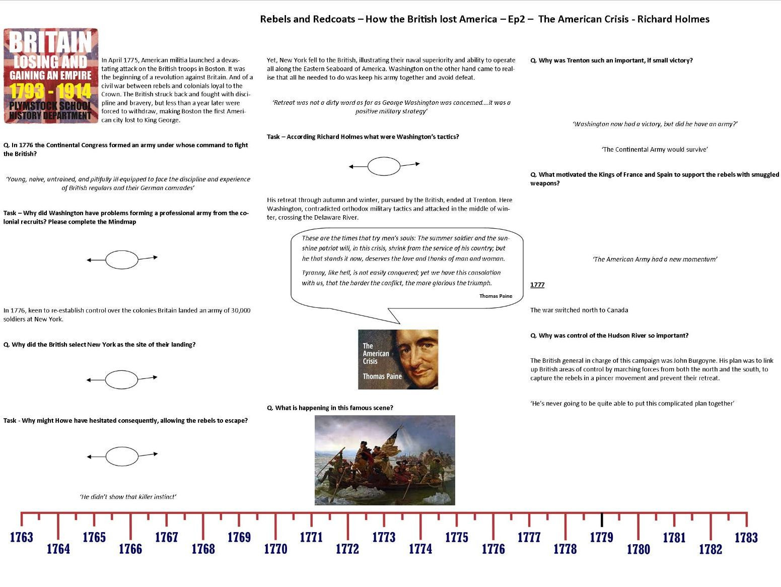 Rebels And Redcoats Worksheets To Support The Bbc Richard