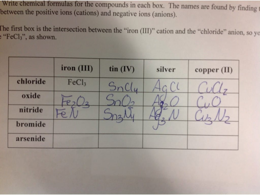 Reviewing Writing Chemical Formulas Worksheet Science