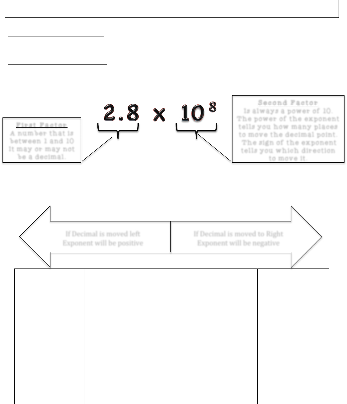 Scientific Notation Guided Notes And Notation Guided Notes