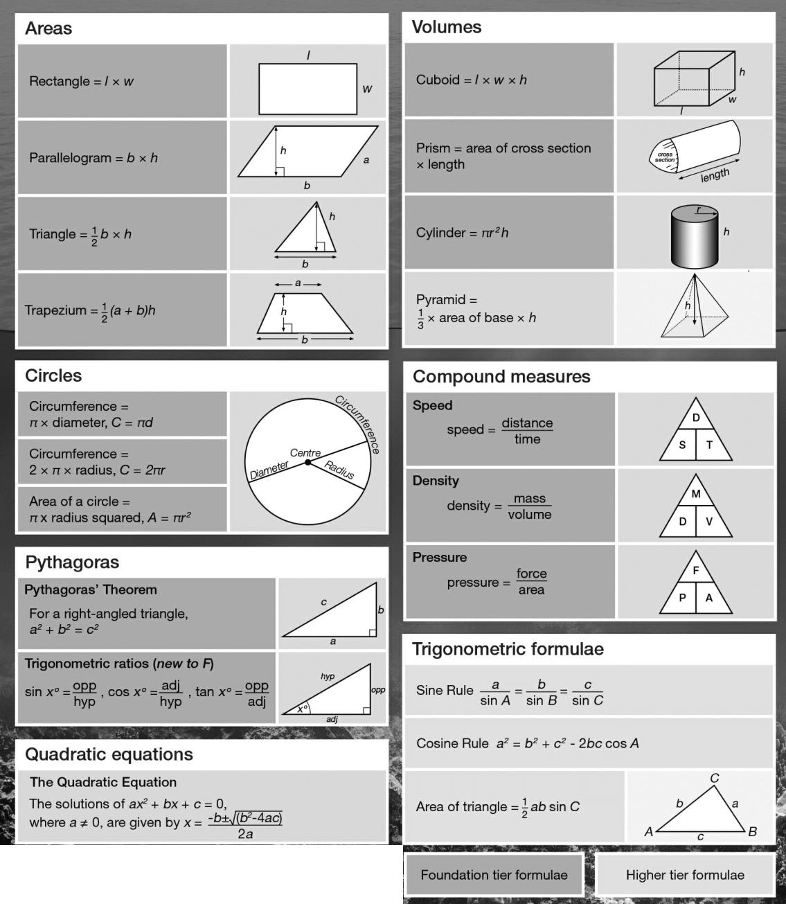 Se Maths Solutions Worksheets Videos Games
