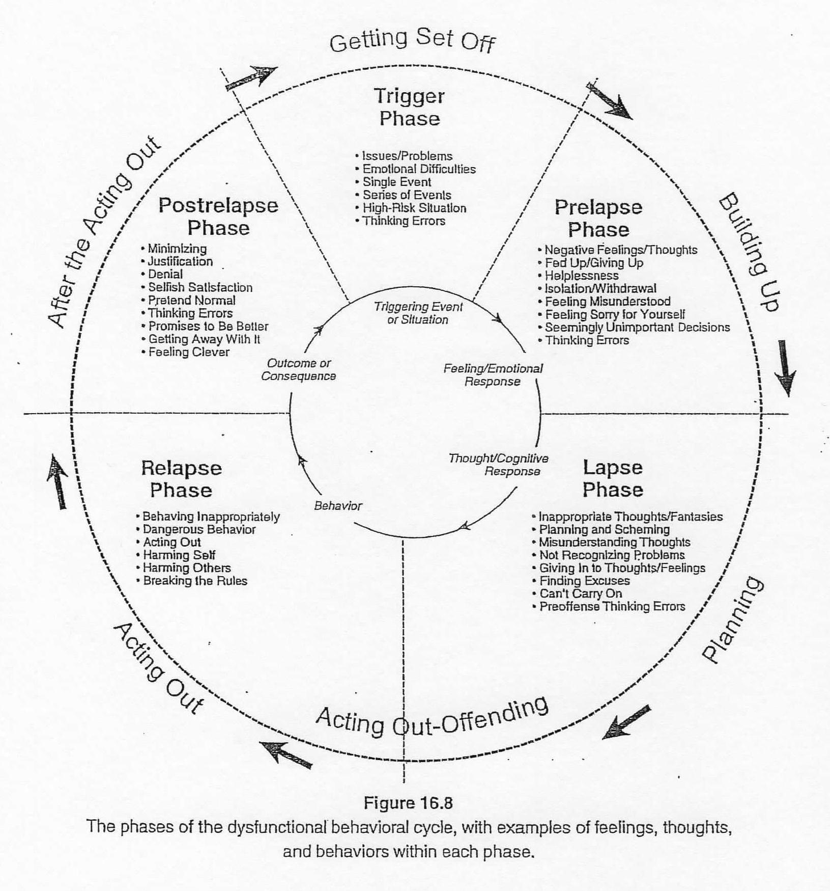 Self Control Worksheets Anger Management Tools For Kids