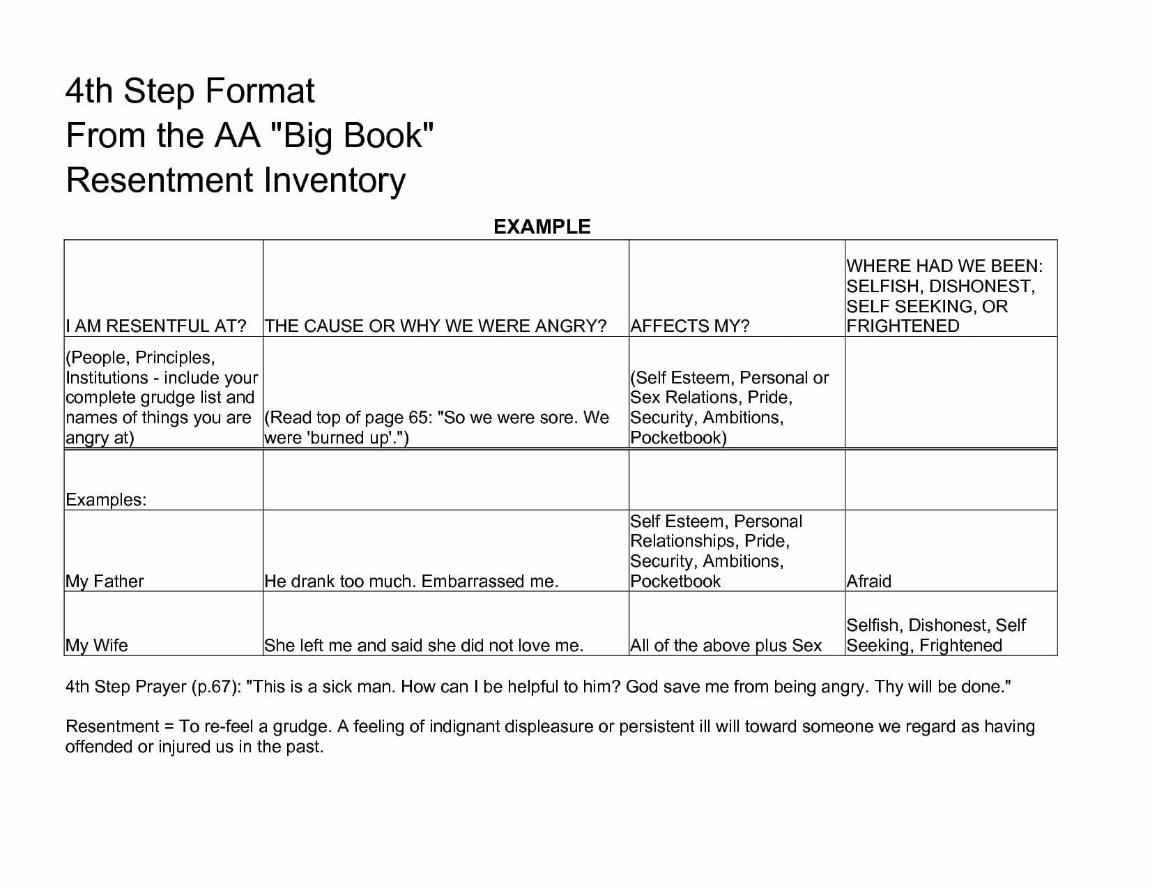Step 4 Inventory Wesleykimlerstudio