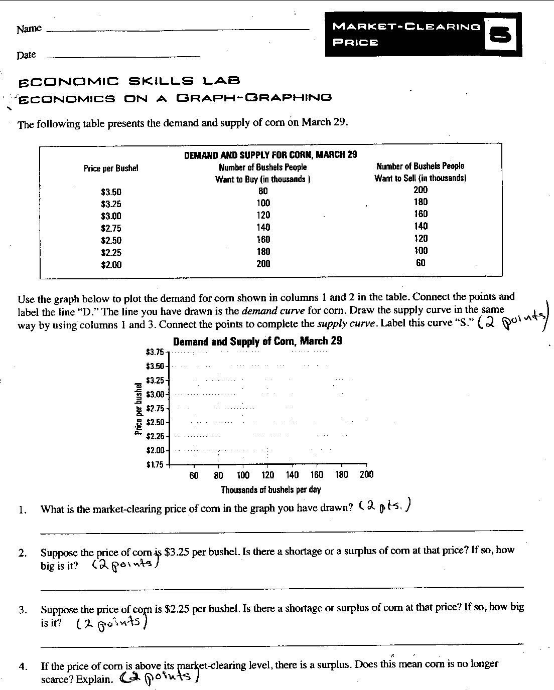 Supply And Demand Worksheet Answers Math Worksheets For