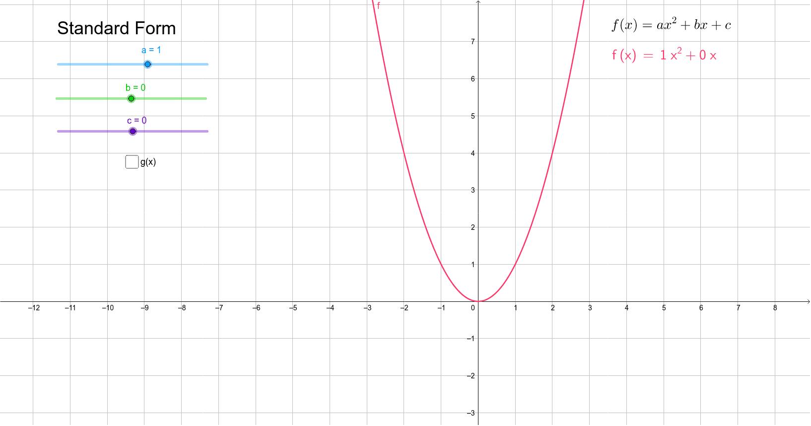 Transformation Of Quadratic Equation In Standard Form