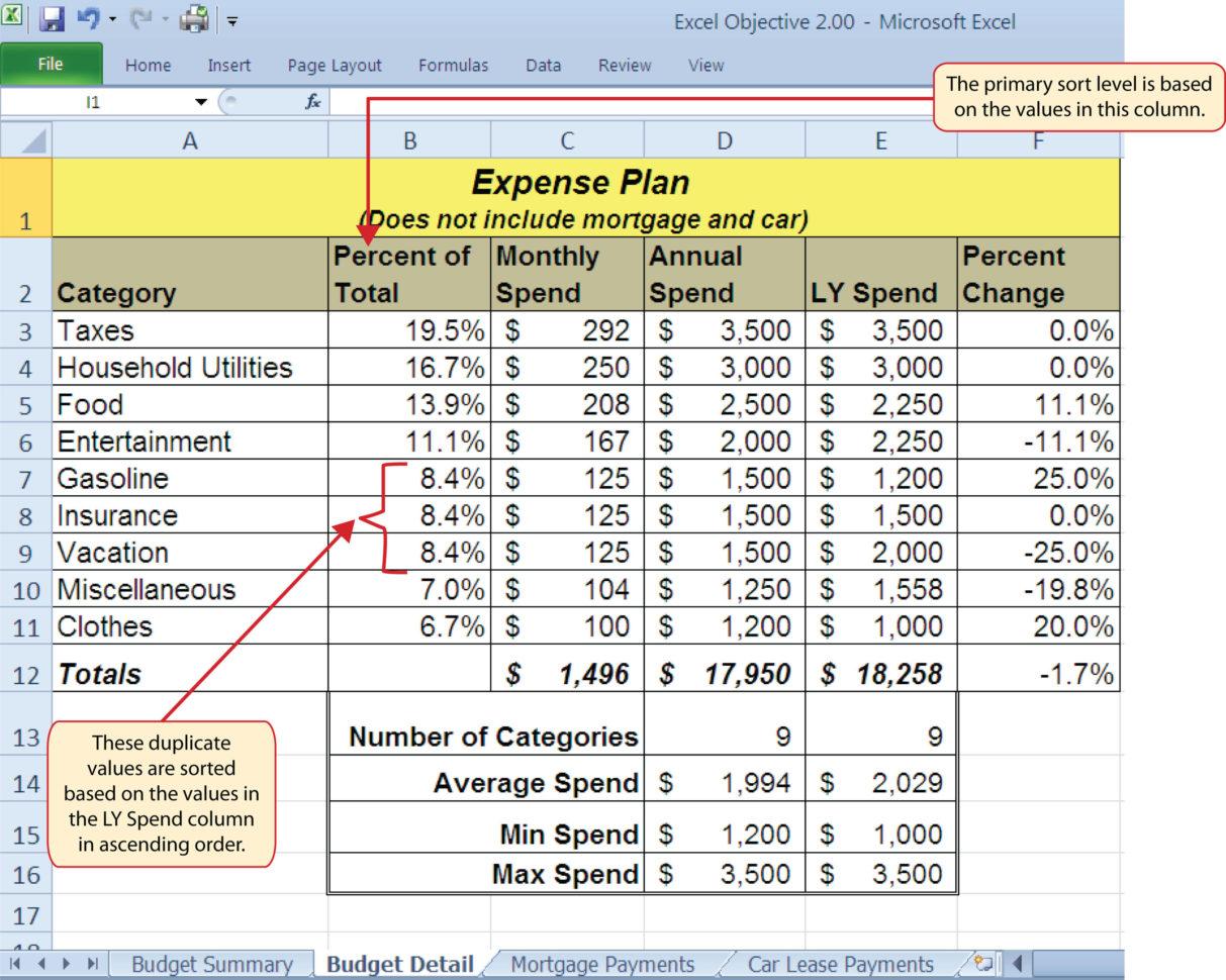 Truck Driver Expense Spreadsheet Debt Snowball Spreadsheet