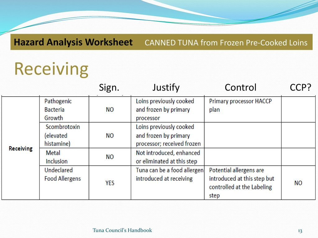 Tuna Haccp Guide Example 3 Canned Tuna From Frozen Pre