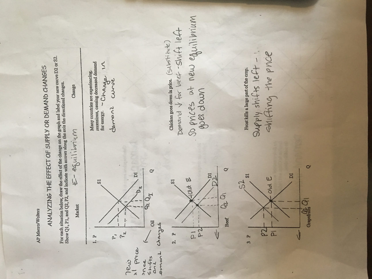 Supply And Demand Worksheet Answer Key