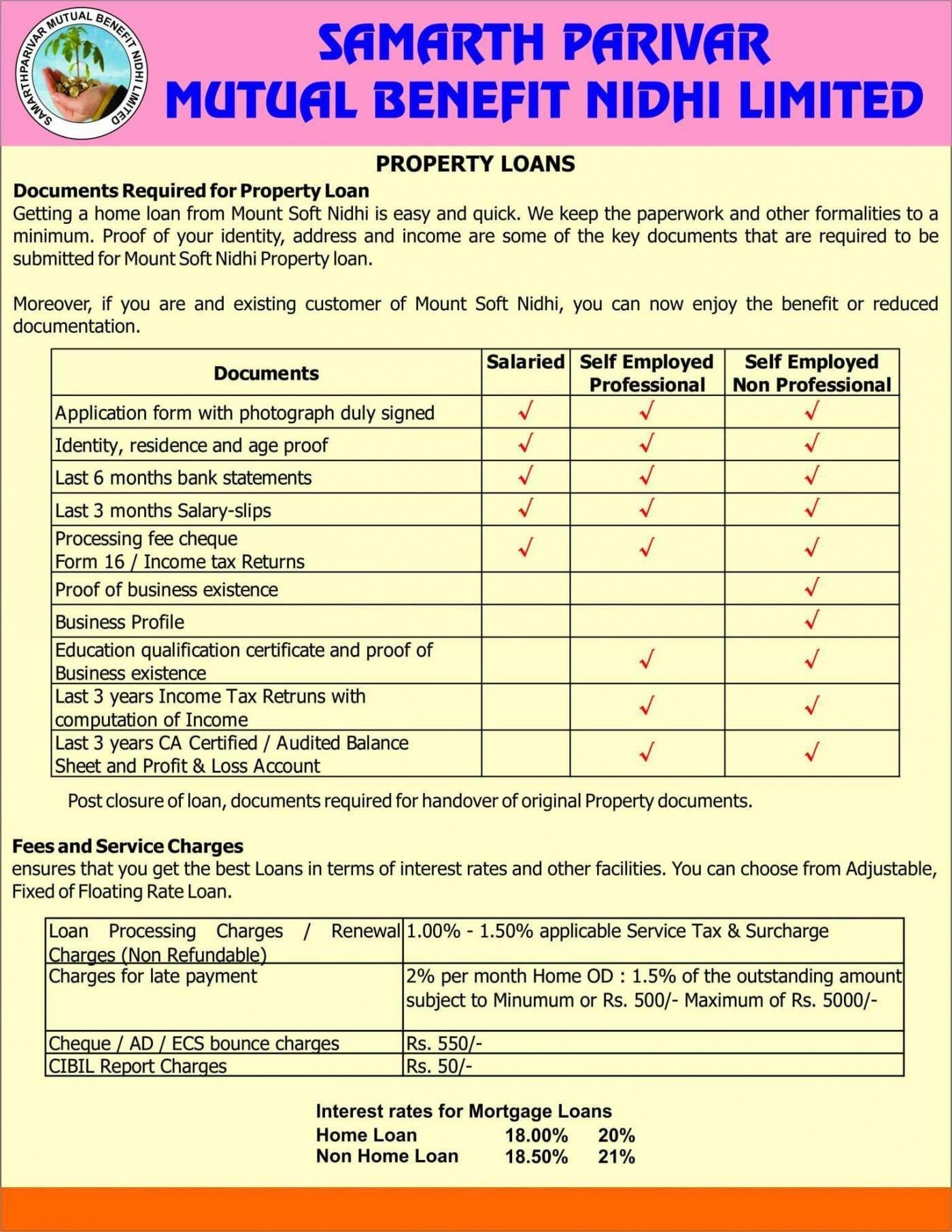 Va Maximum Loan Amount Calculation Worksheet