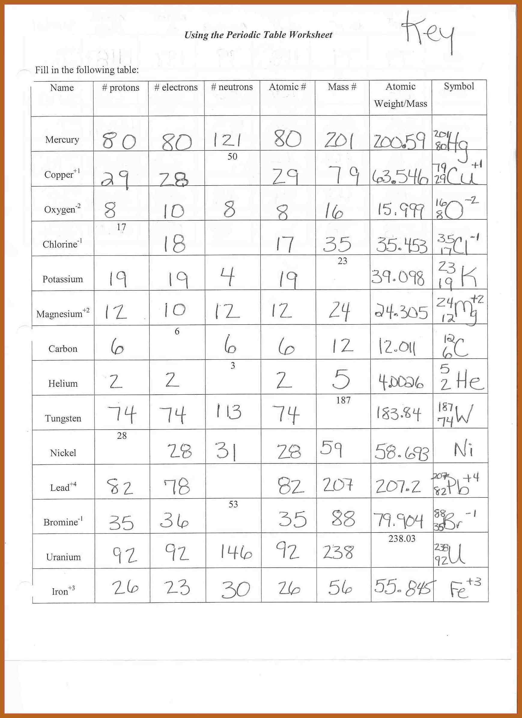 What Are Pronouns Pronoun Practice Worksheets Solving